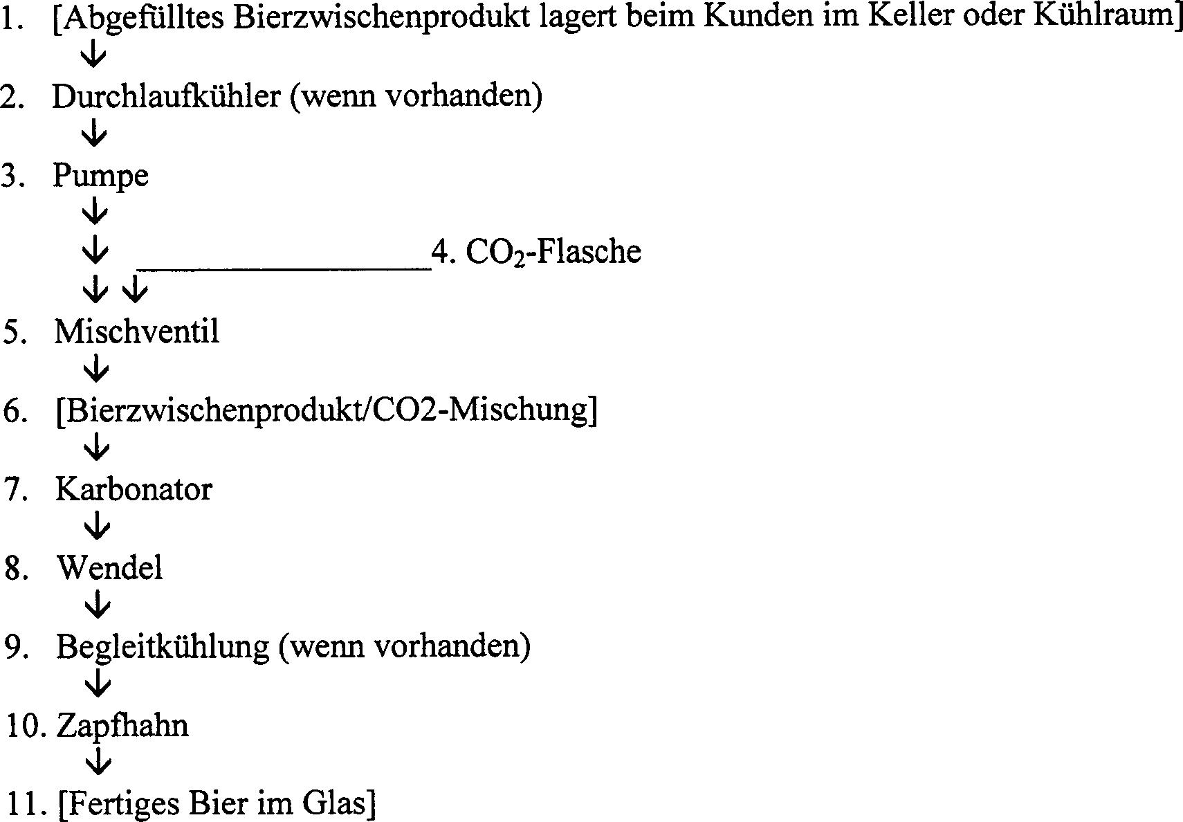 DE102005062157B3 - Verfahren zur Herstellung von Bier - Google Patents