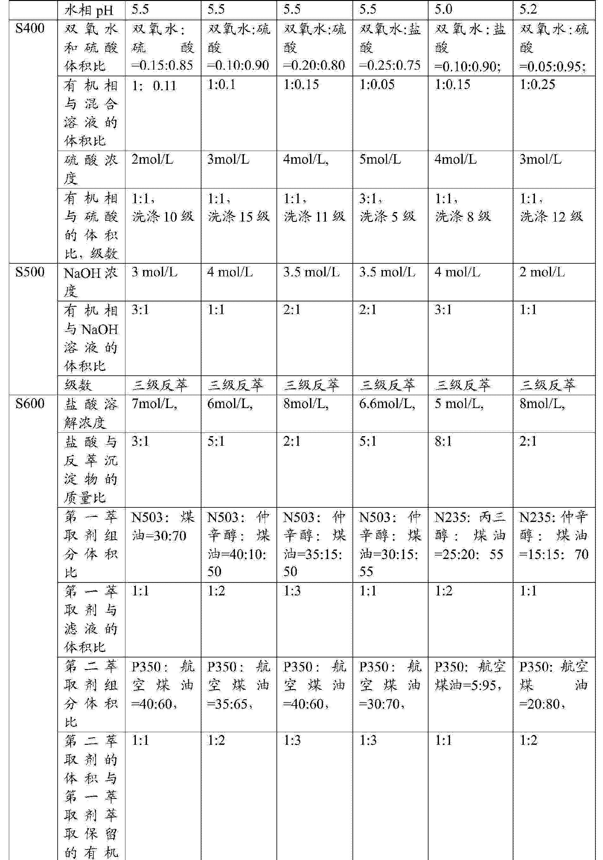 Figure CN104498723AD00101