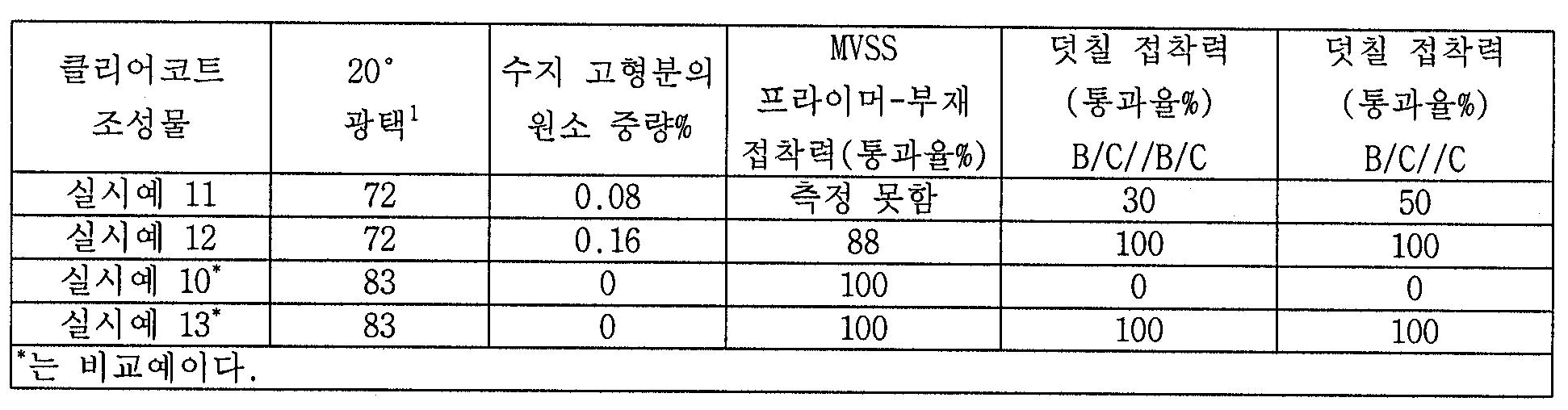 Figure 112004004152066-pct00025