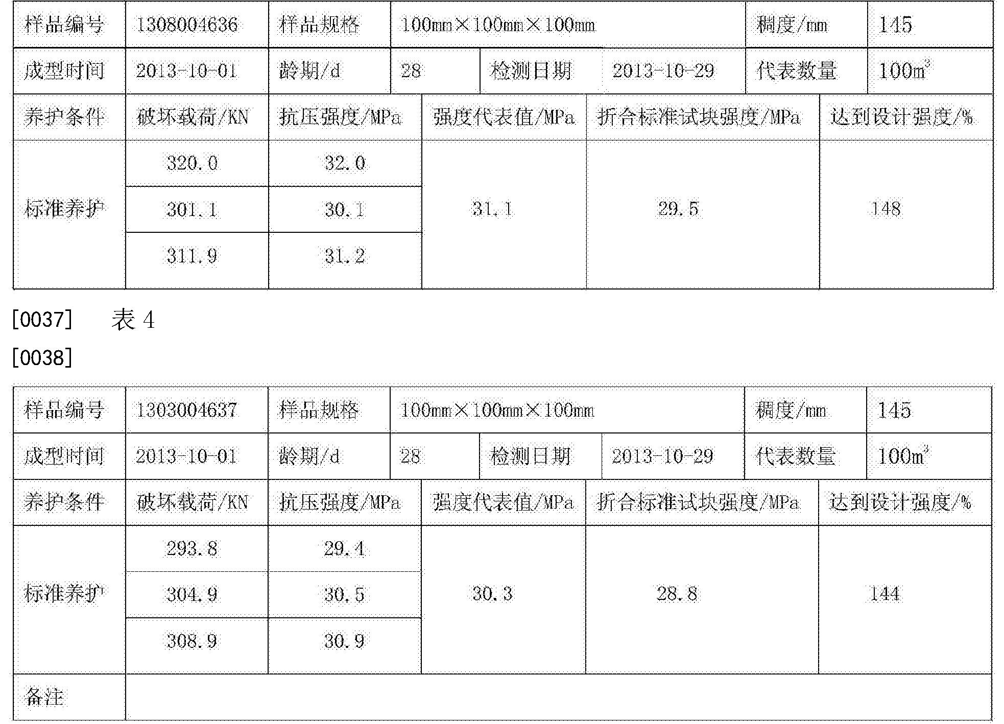 Figure CN103864357BD00061