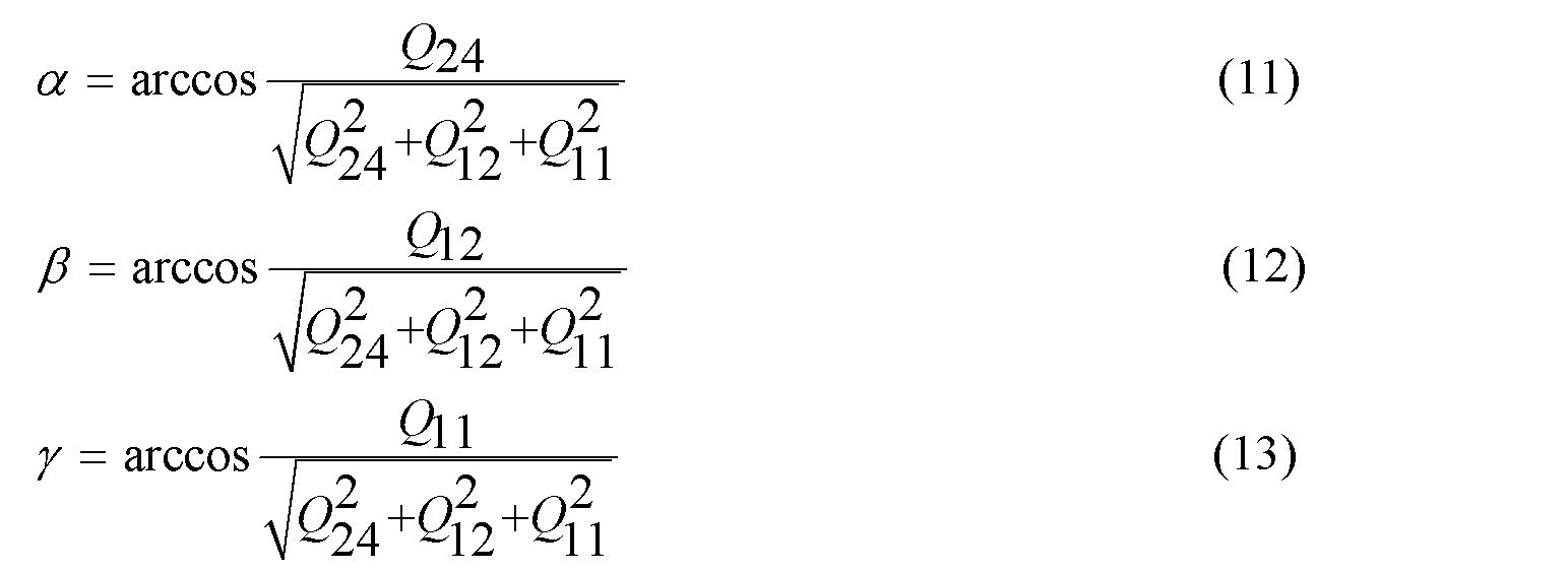 Figure CN102175892BD00062