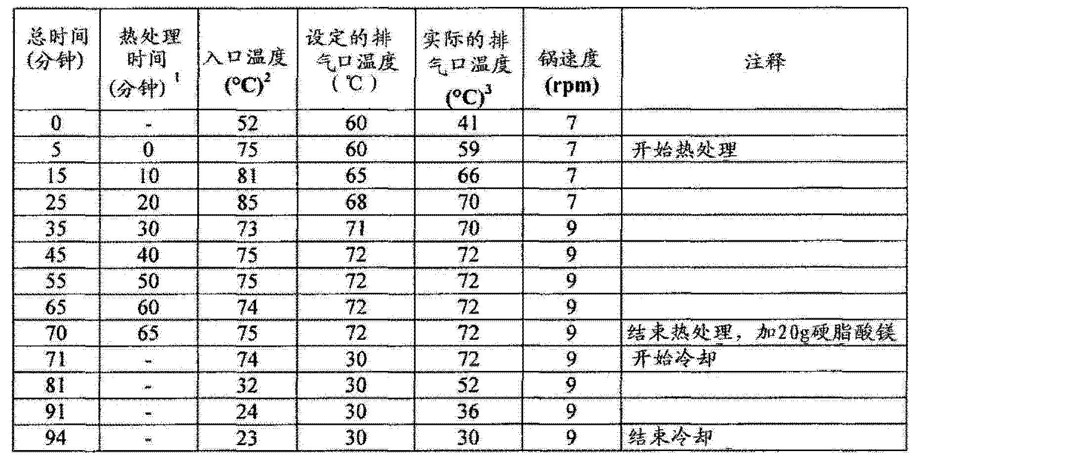 Figure CN102657630AD01411