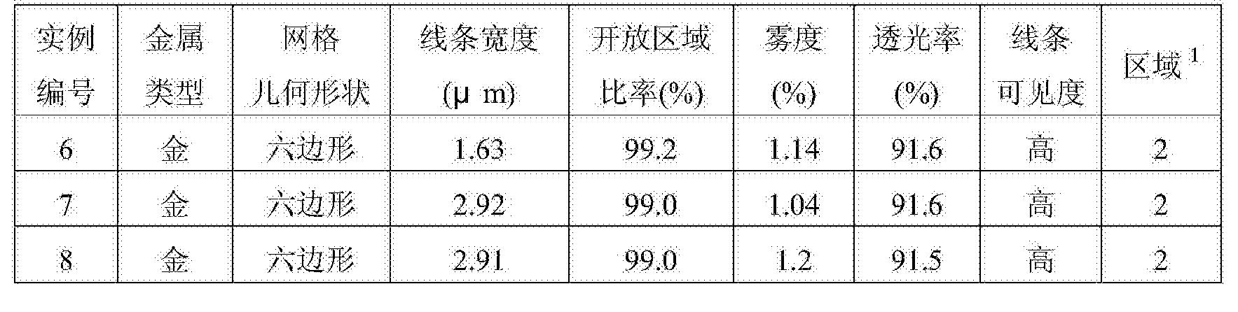 Figure CN104090673BD00251