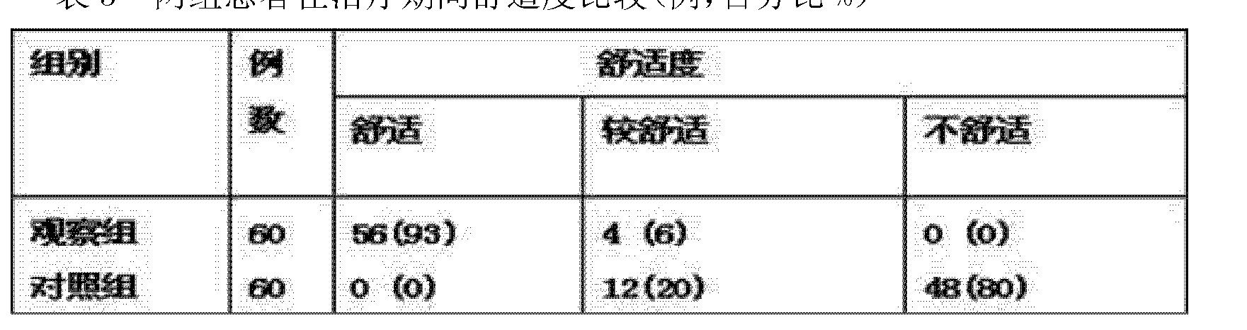 Figure CN103127463AD00071