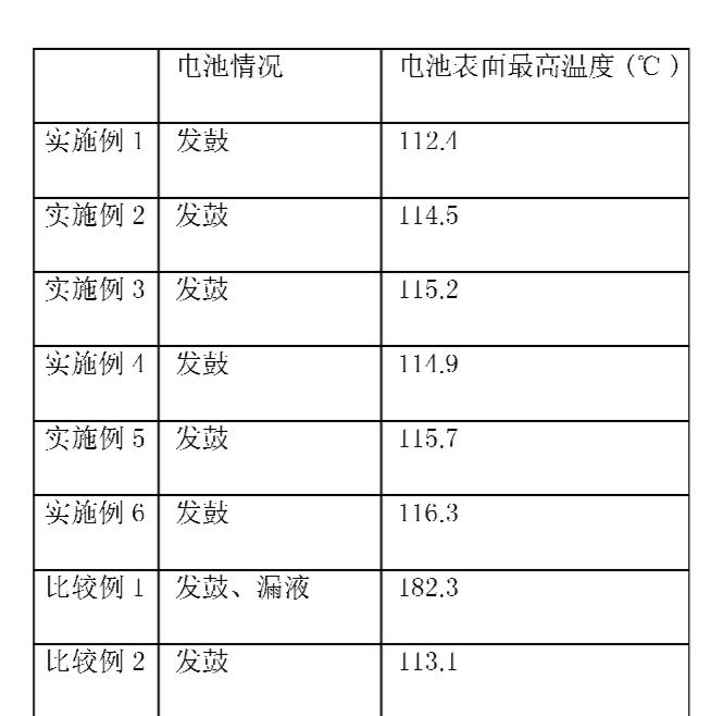 Figure CN101515640BD00132