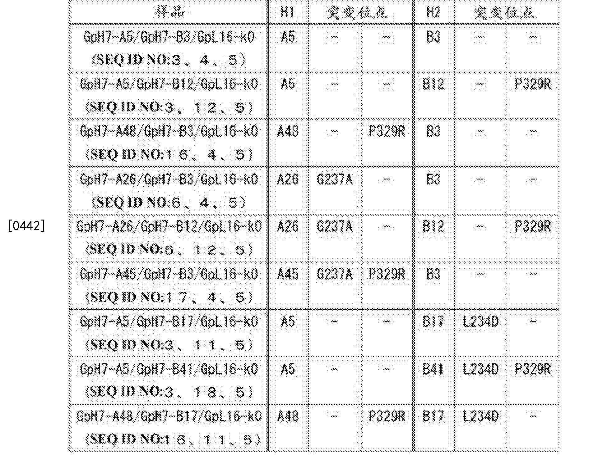Figure CN105102618BD00571
