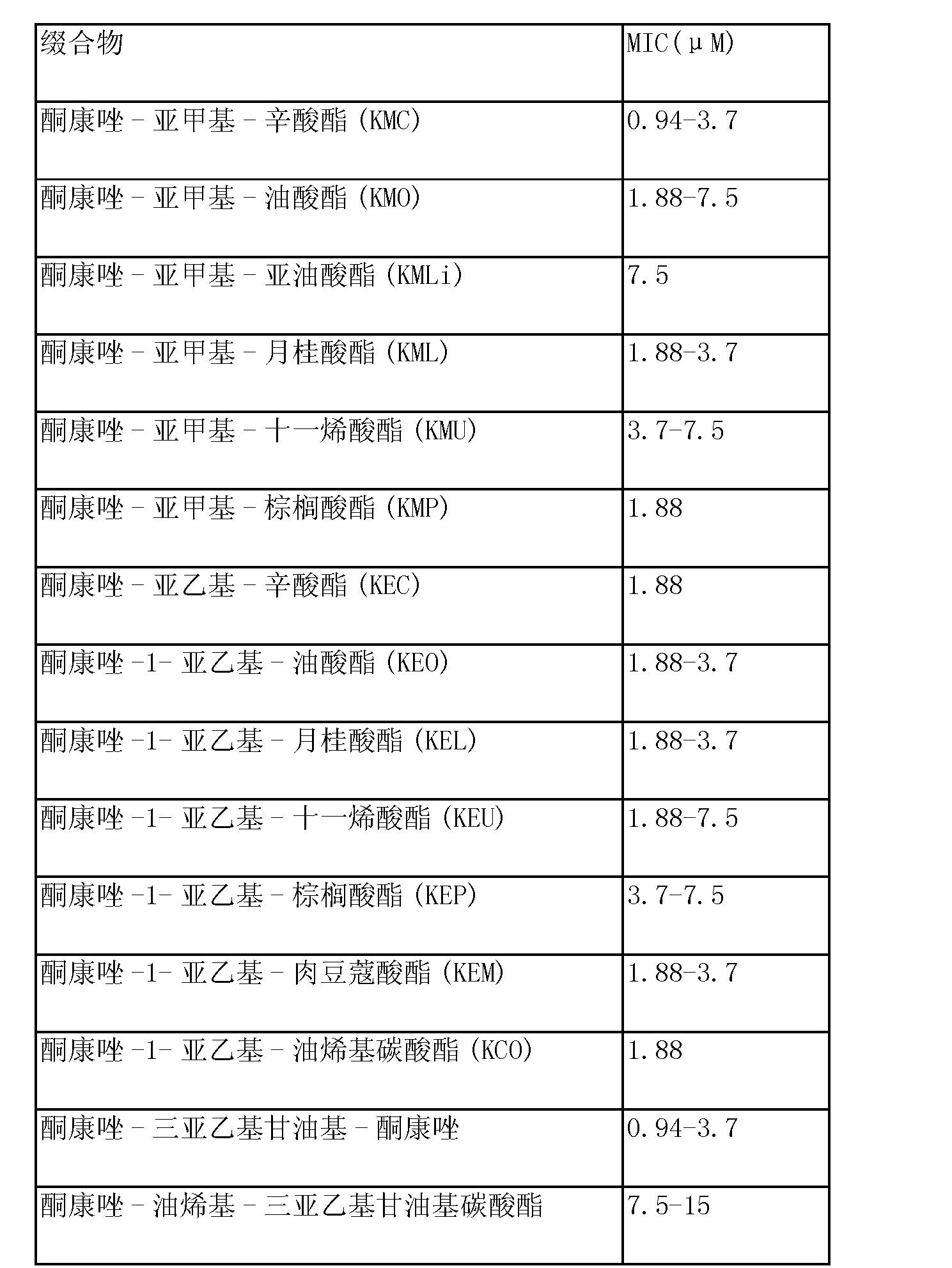 Figure CN103857440AD00841