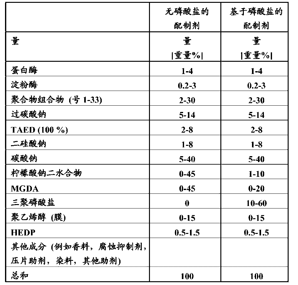 Figure CN105555817AD00301