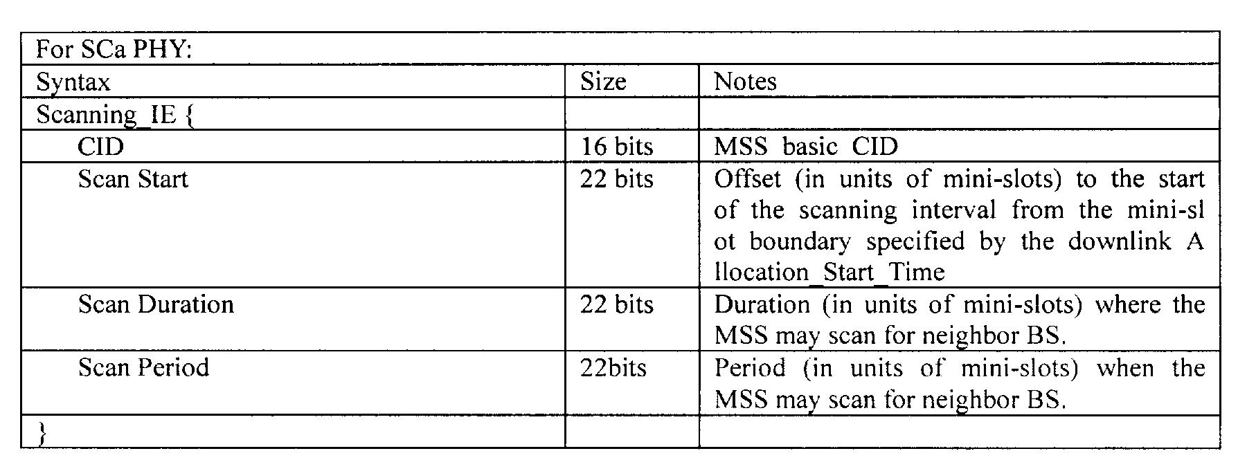 Figure 112003015771222-pat00012
