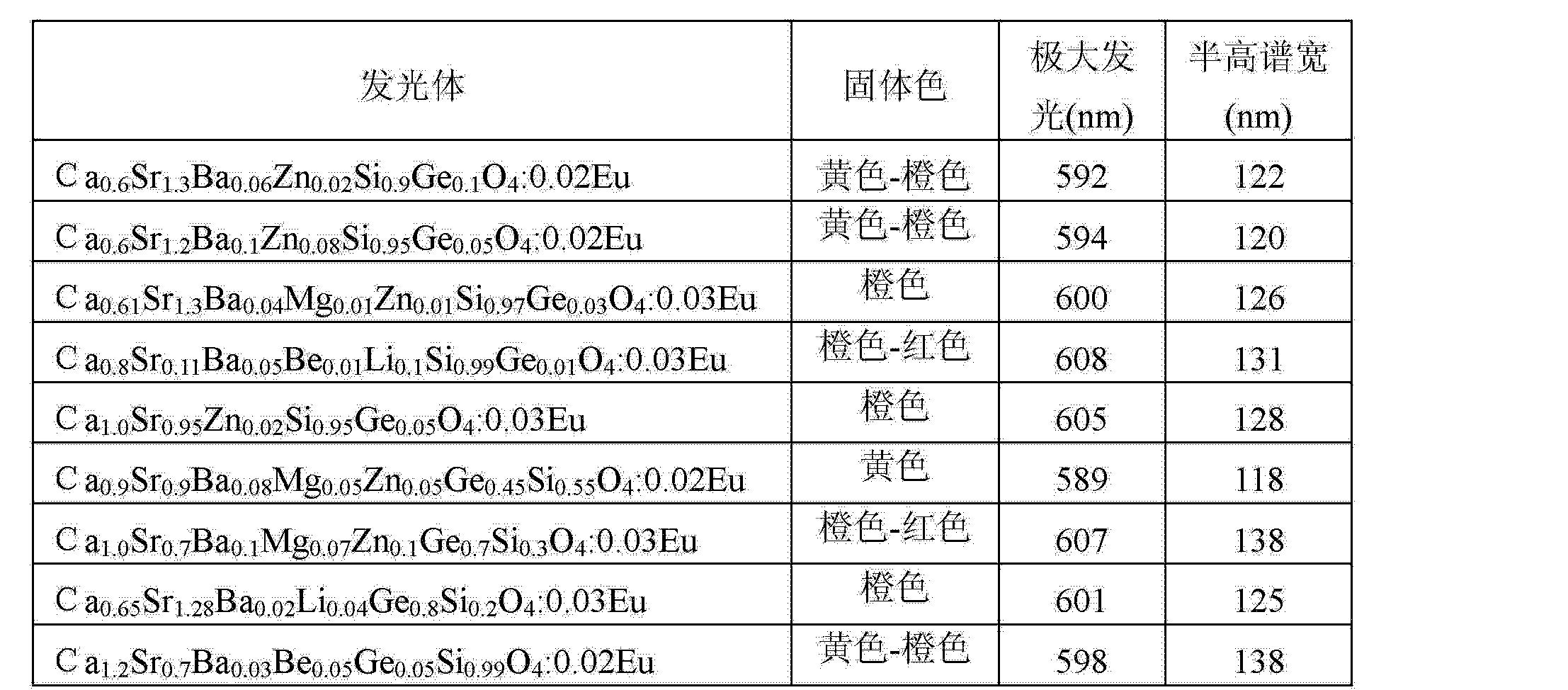 Figure CN1729267BD00141