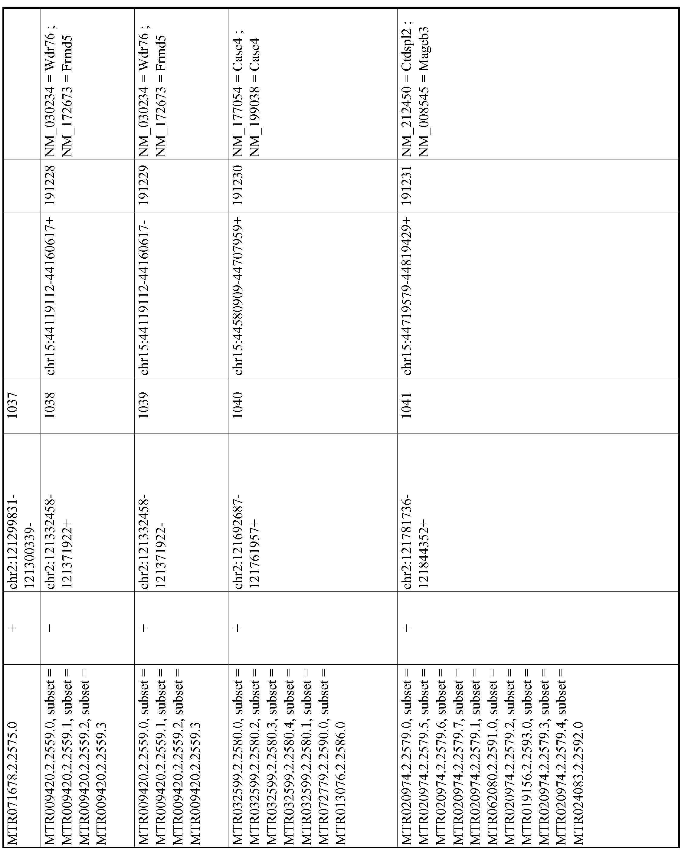 Figure imgf000314_0001