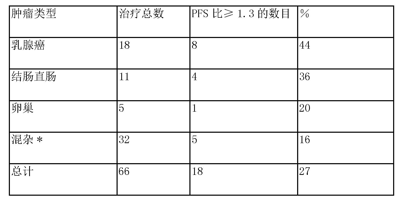 Figure CN104878086AD01251