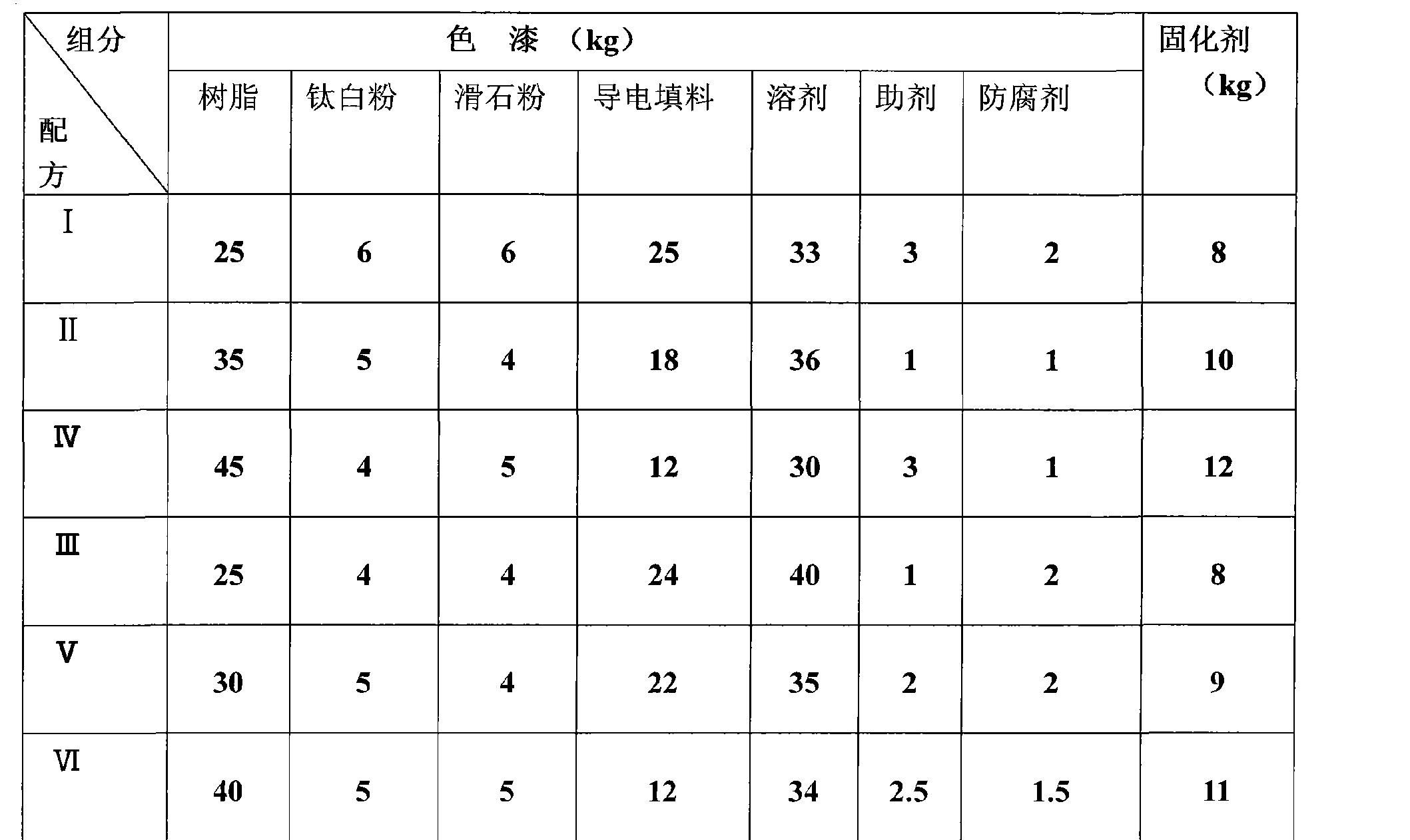 Figure CN101948655BD00051