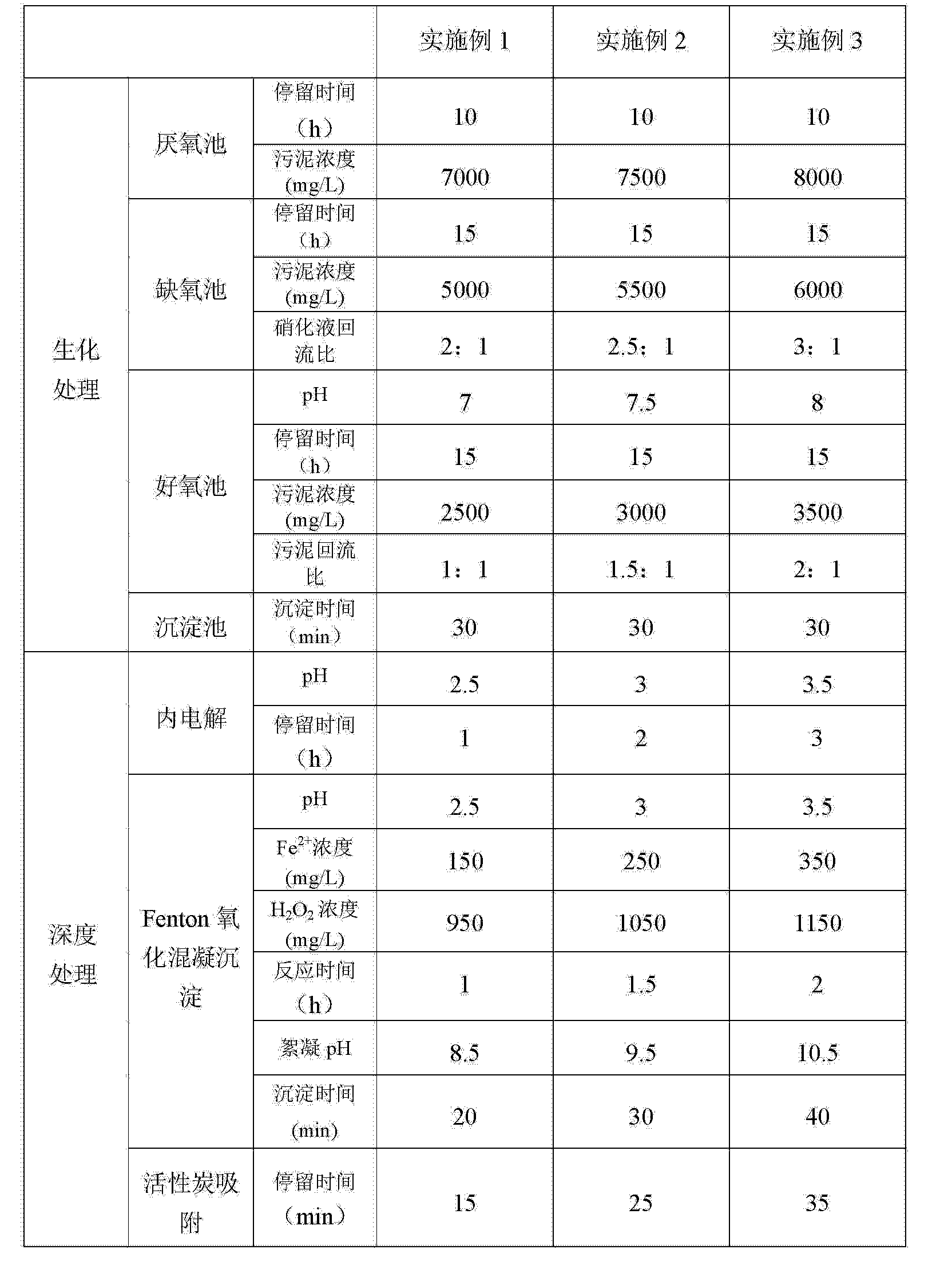 Figure CN102897979BD00071