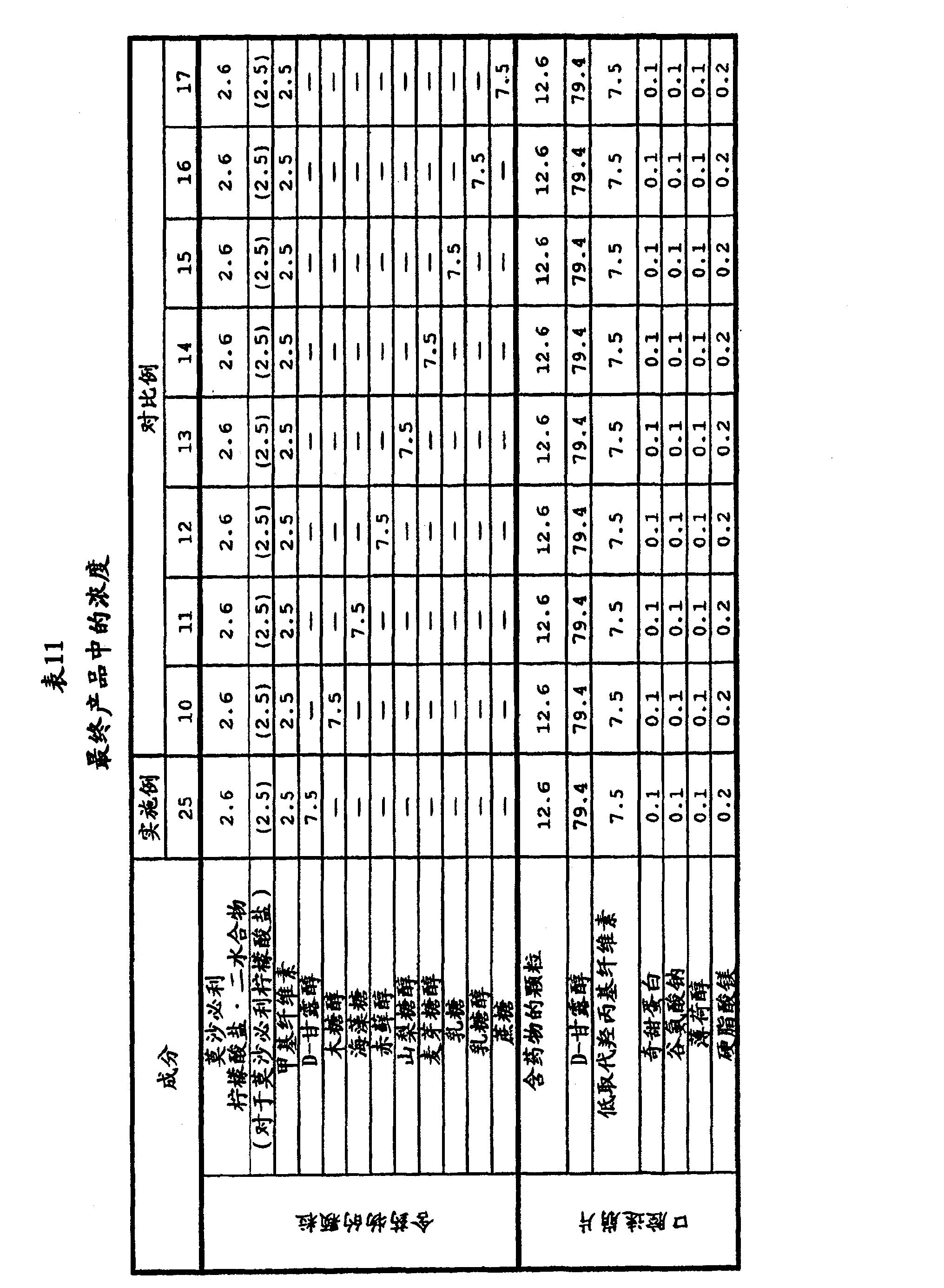 Figure CN1913876BD00211