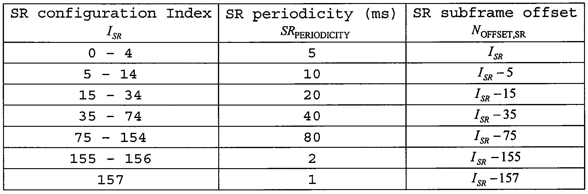 Figure 112016503215164-pct00015
