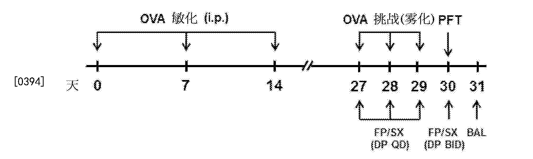 Figure CN103228273BD00621