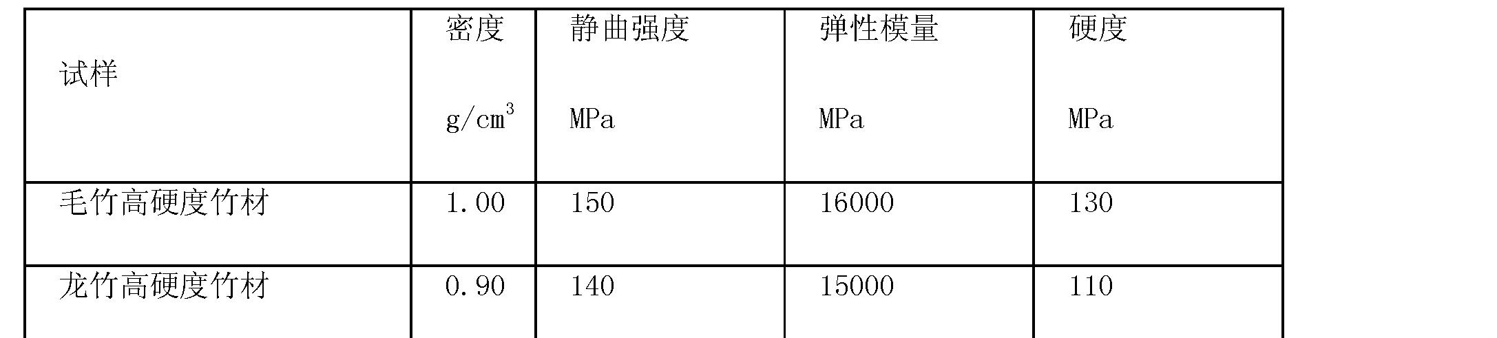 Figure CN101298157BD00111