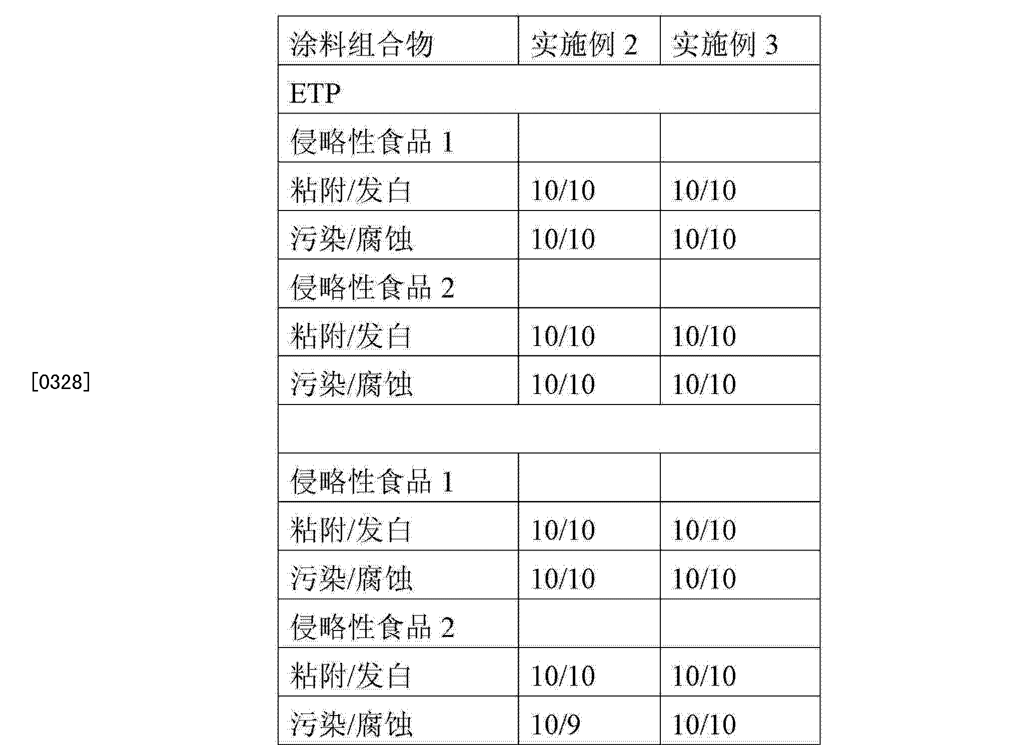 Figure CN102858893AD00321