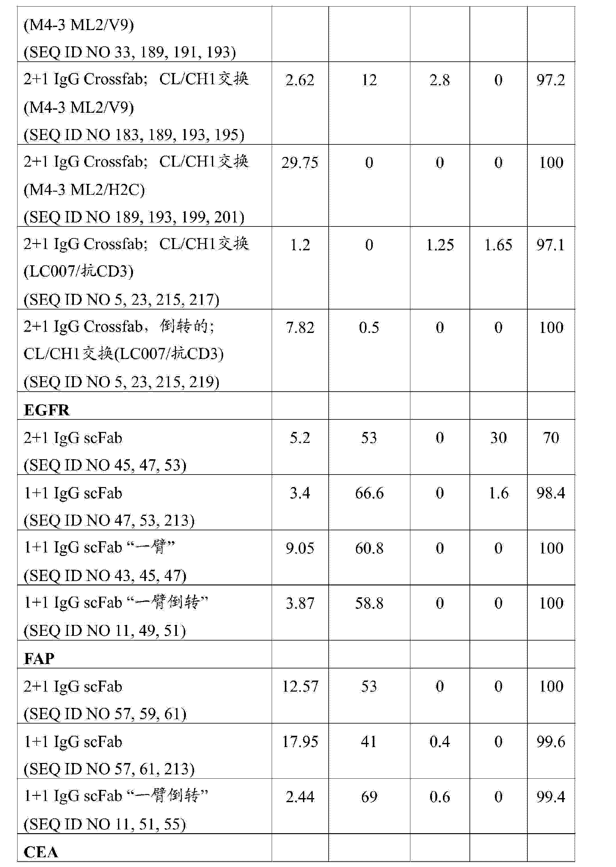 Figure CN103748114AD00611