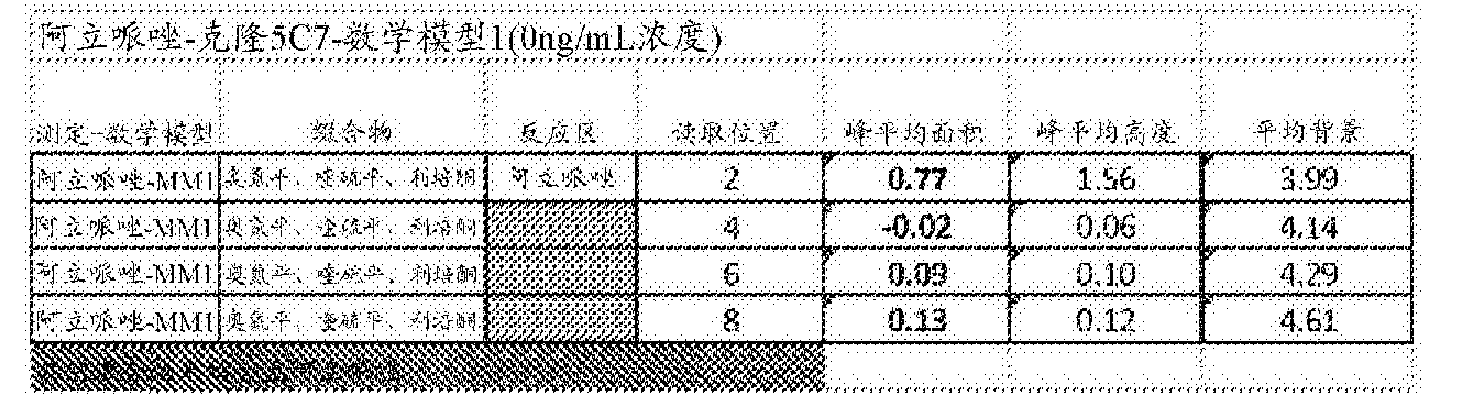 Figure CN106928369AD00211