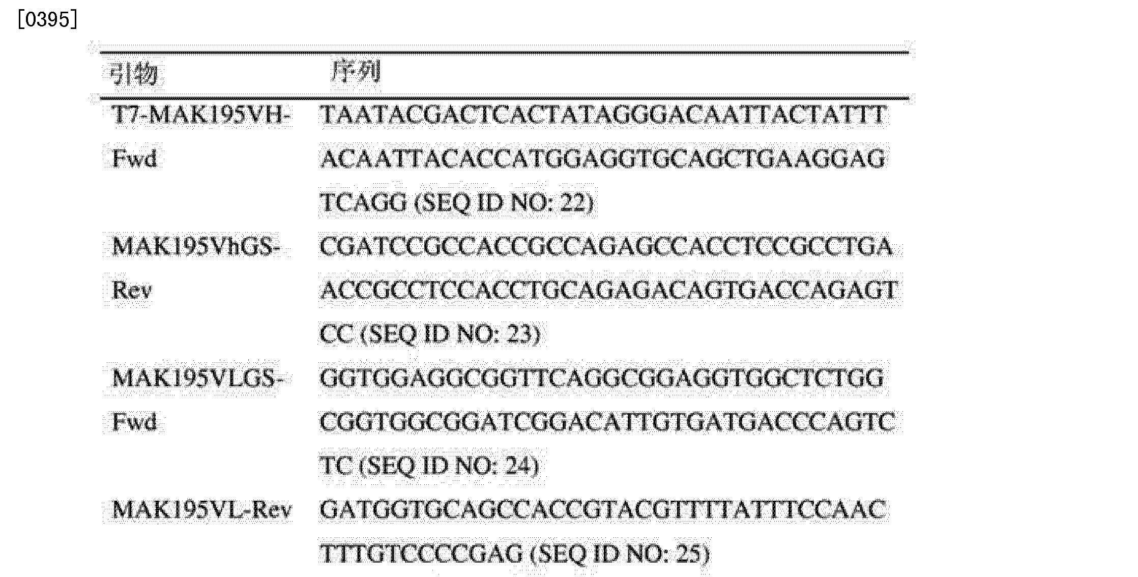 Figure CN102227638BD00331