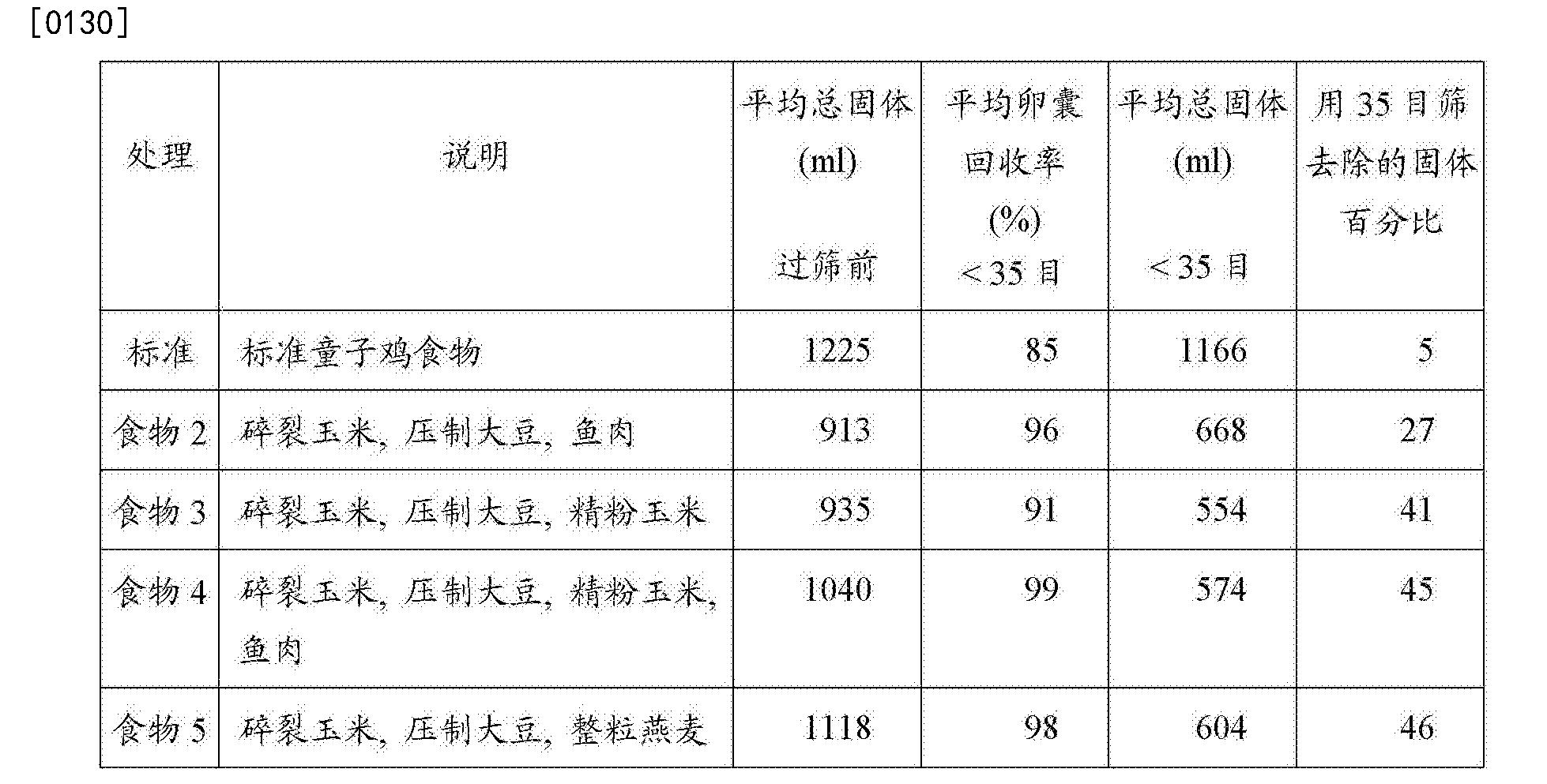 Figure CN103394108BD00141