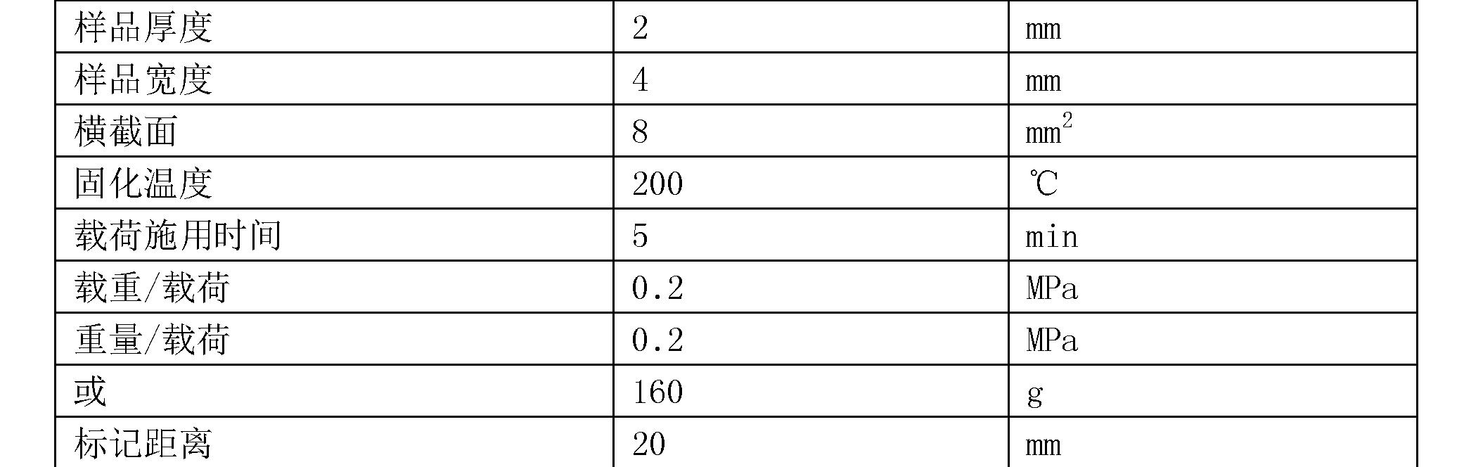 Figure CN103781839BD00131