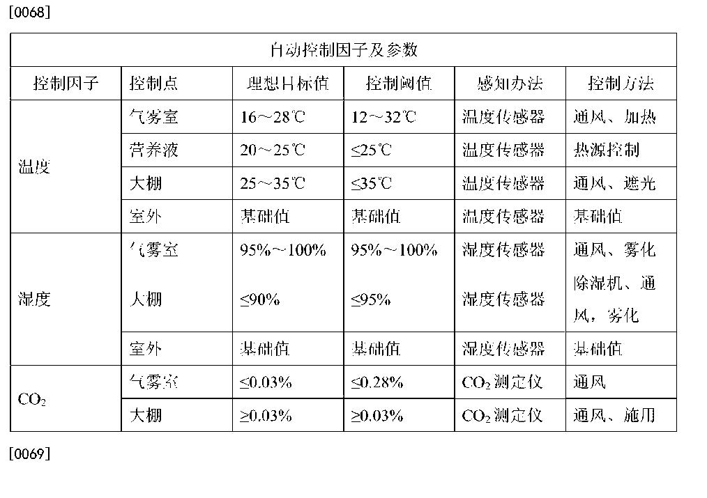 Figure CN104737896AD00081