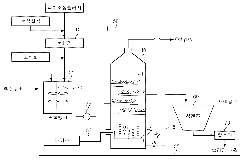 Figure R1020100094671