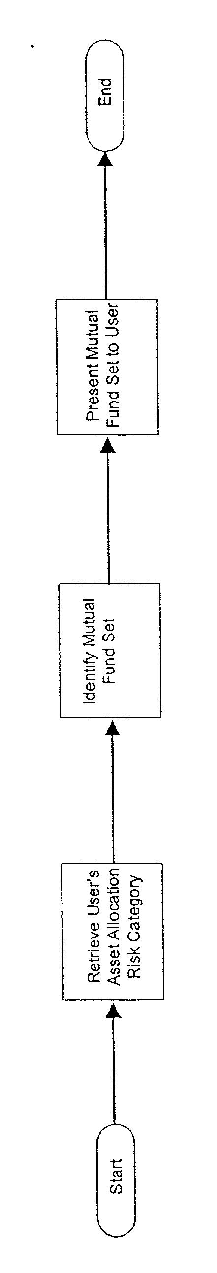 Figure US20020152151A1-20021017-P00009