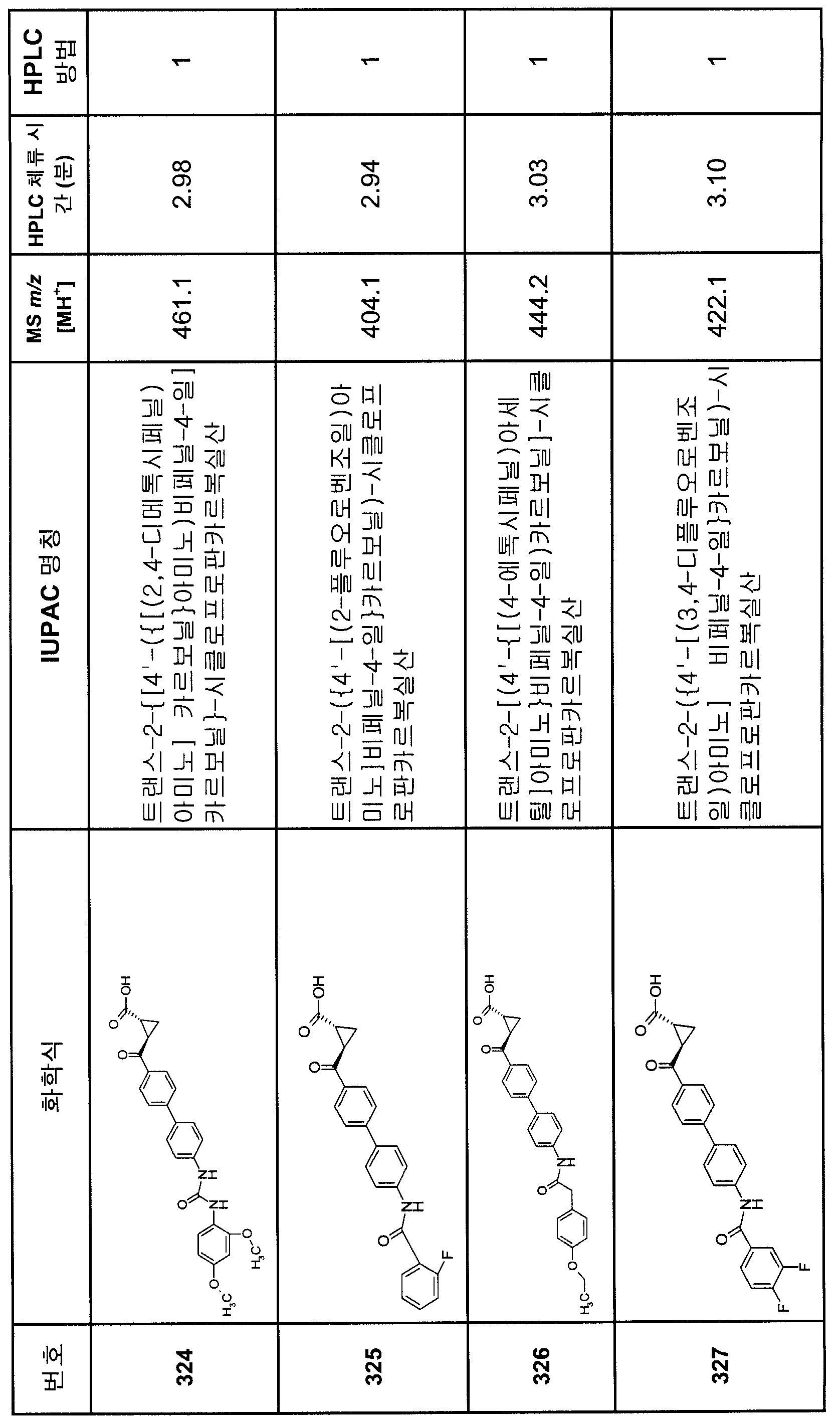 Figure 112007082249387-PCT00240