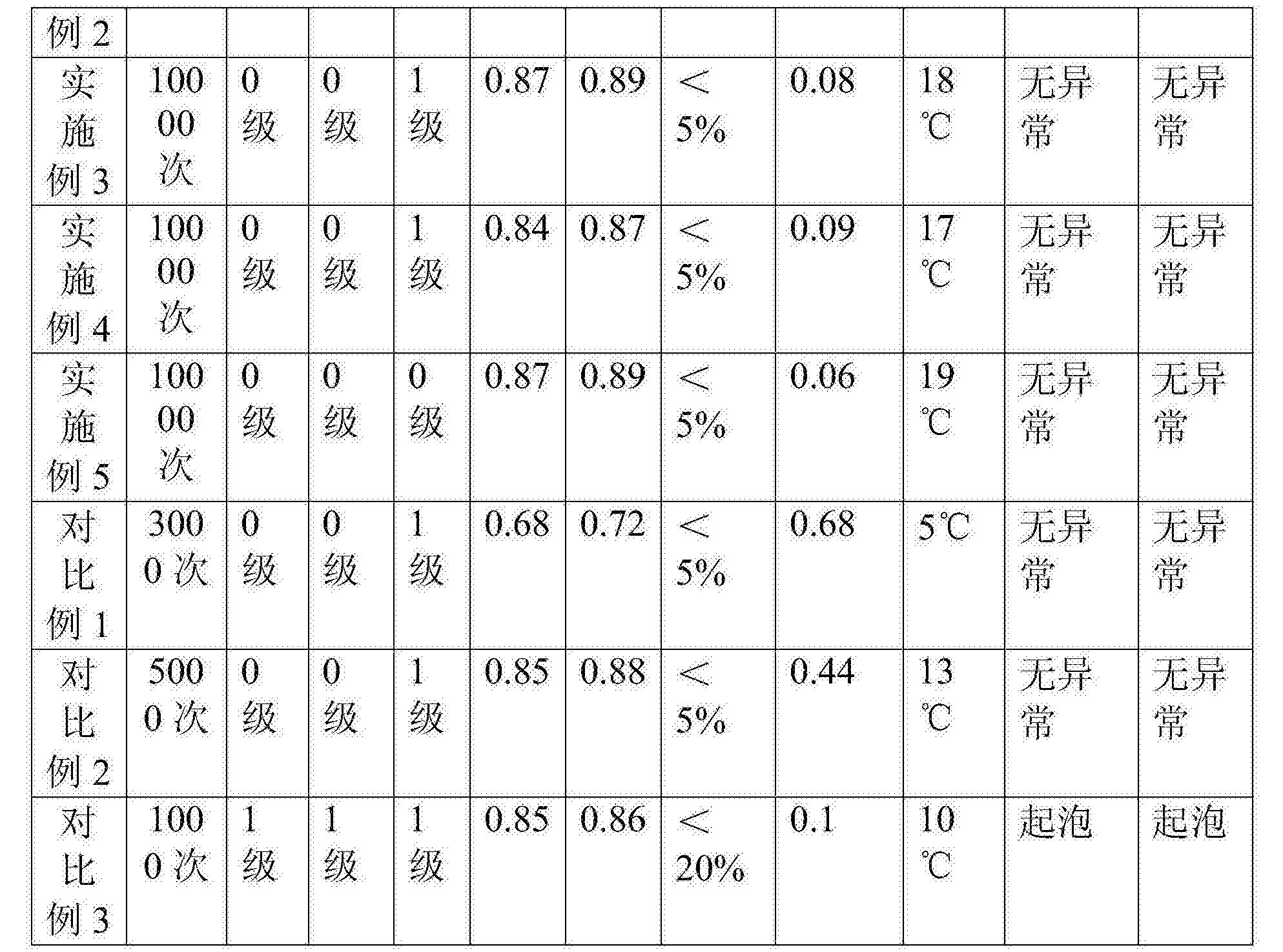 Figure CN106700789AD00161