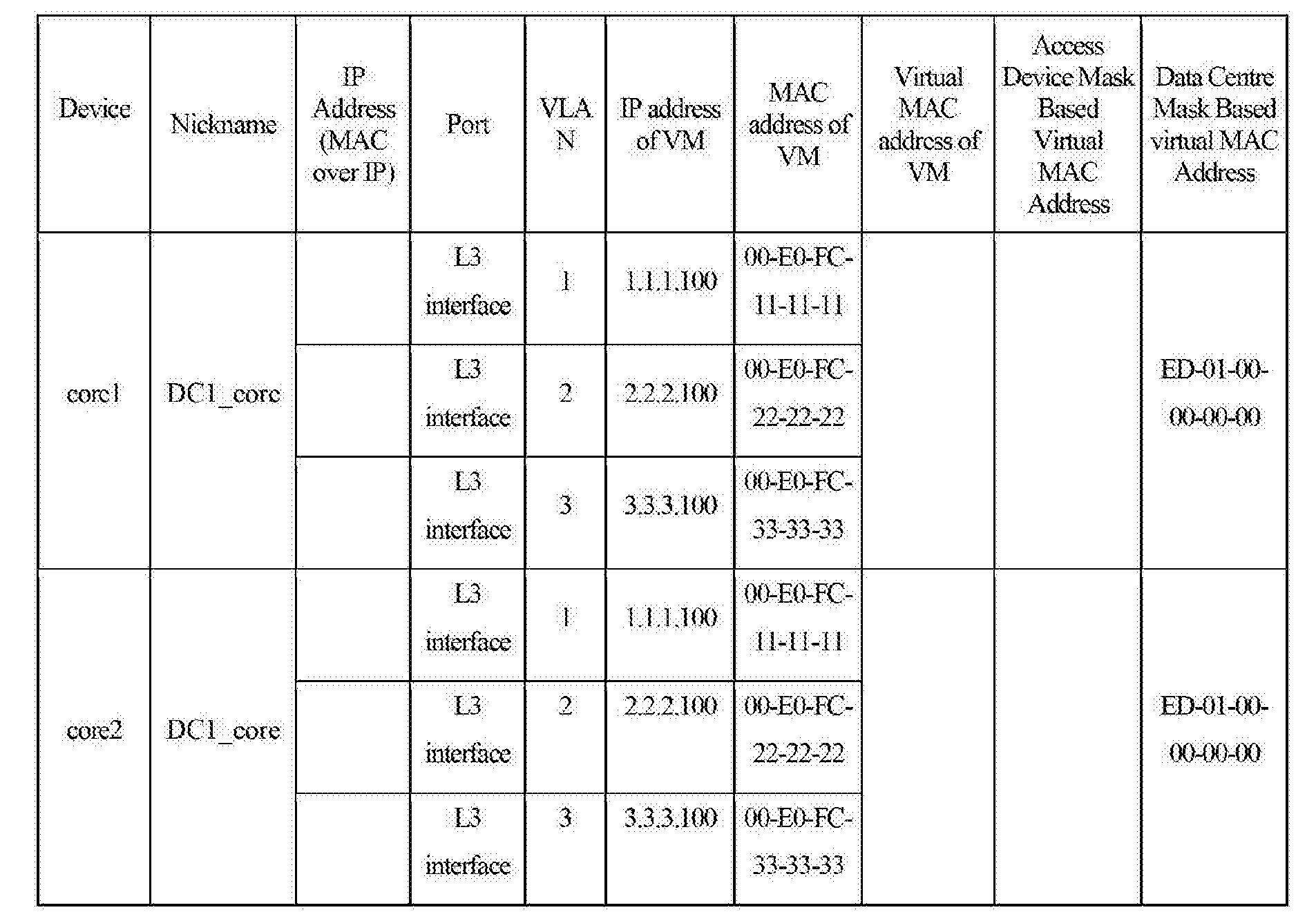 Figure CN103259727BD00261