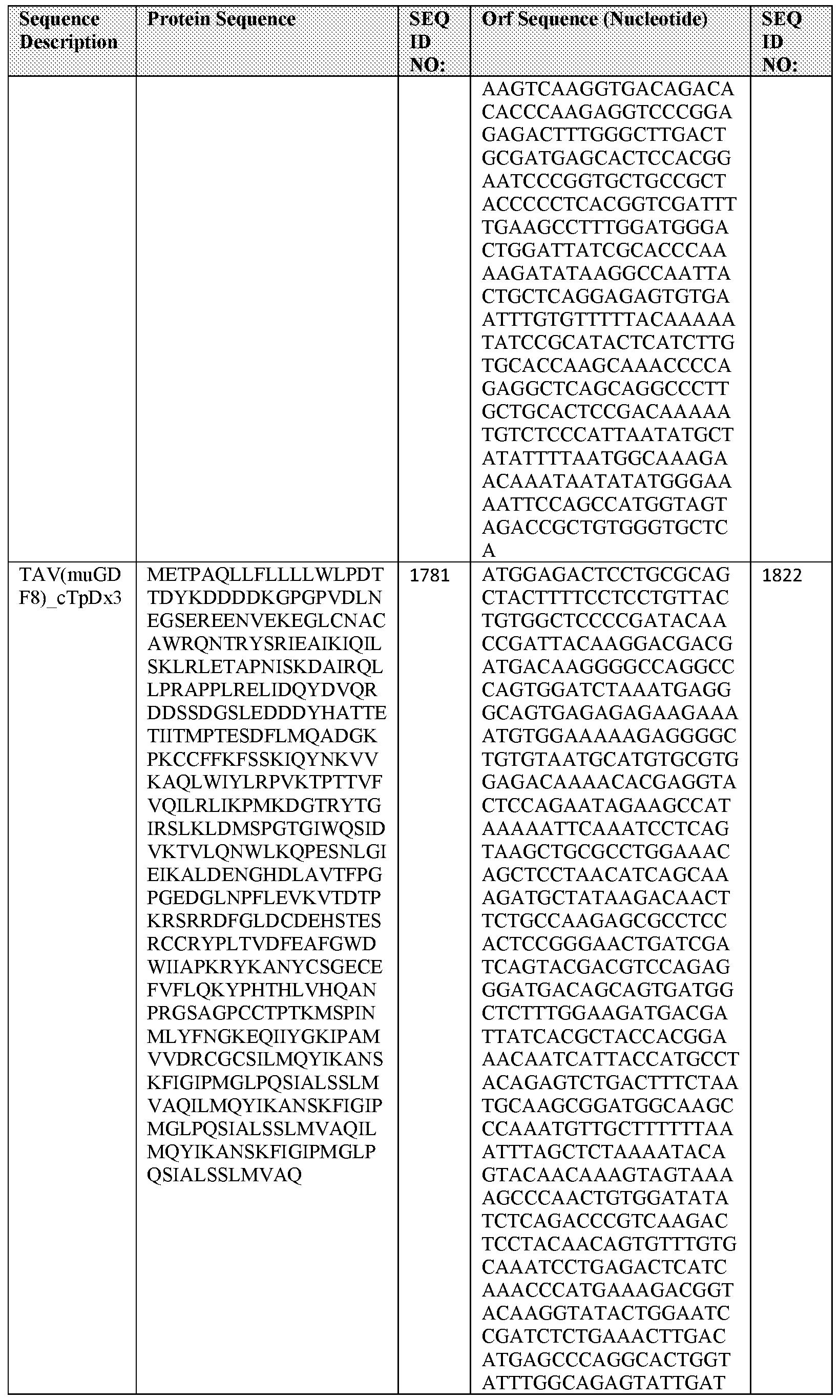 Figure imgf000470_0001