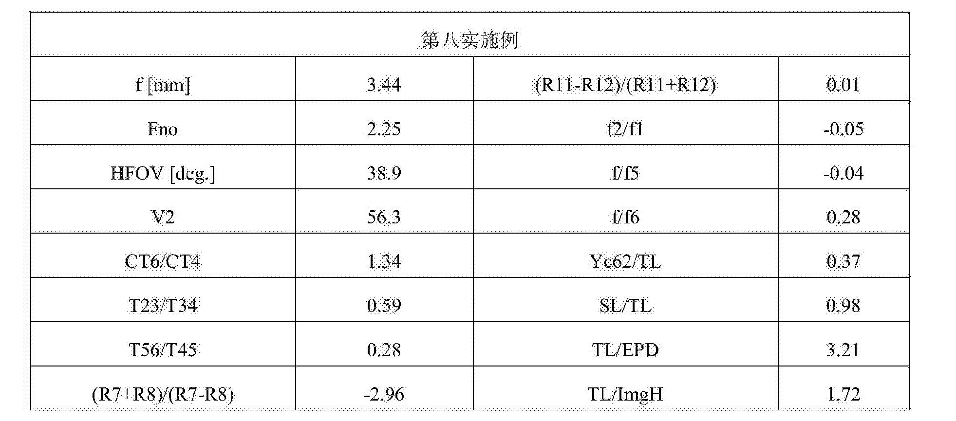 Figure CN104808316BD00331