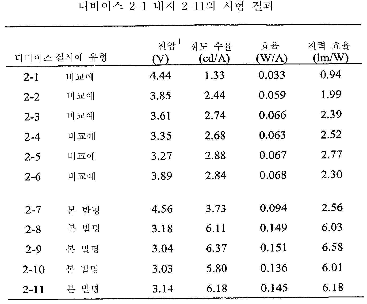 Figure 112008074411380-pct00071