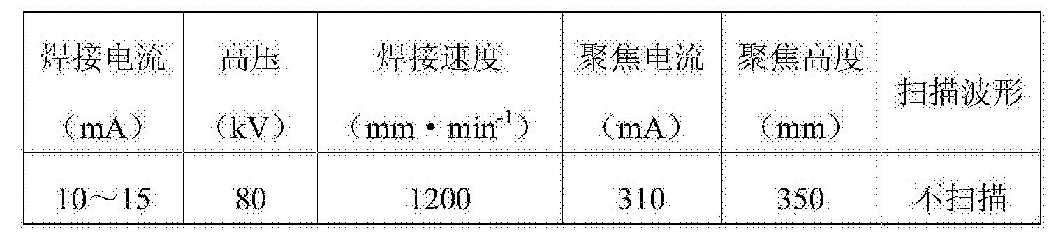 Figure CN106735829AD00052