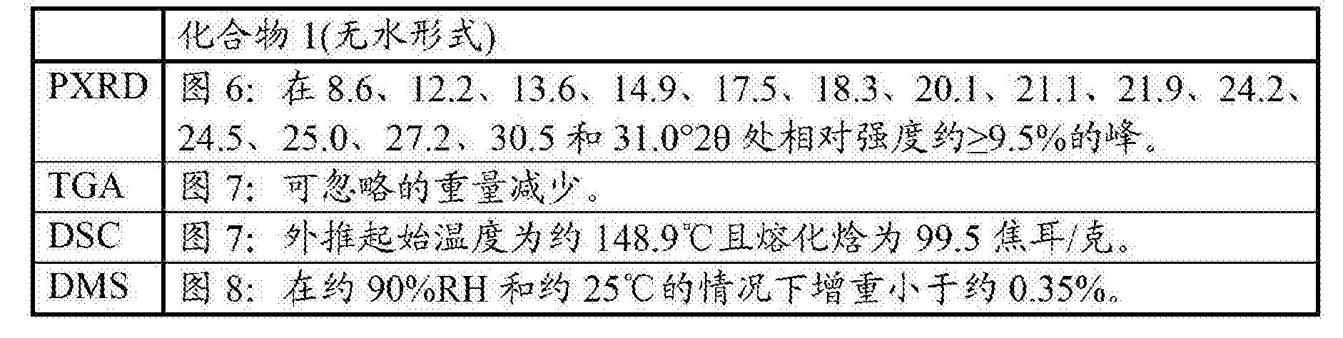 Figure CN103221410BD00191