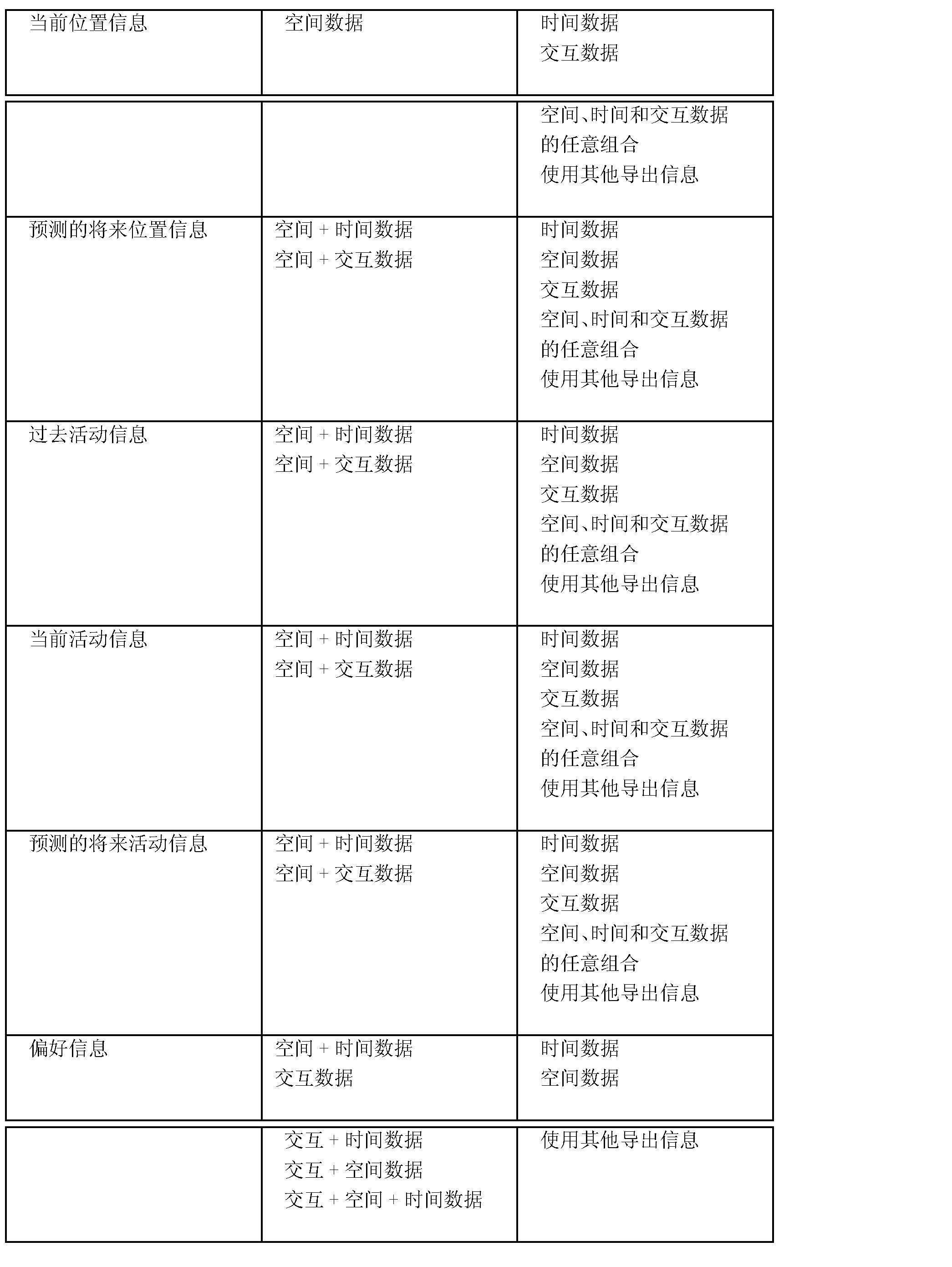 Figure CN101542923BD00161