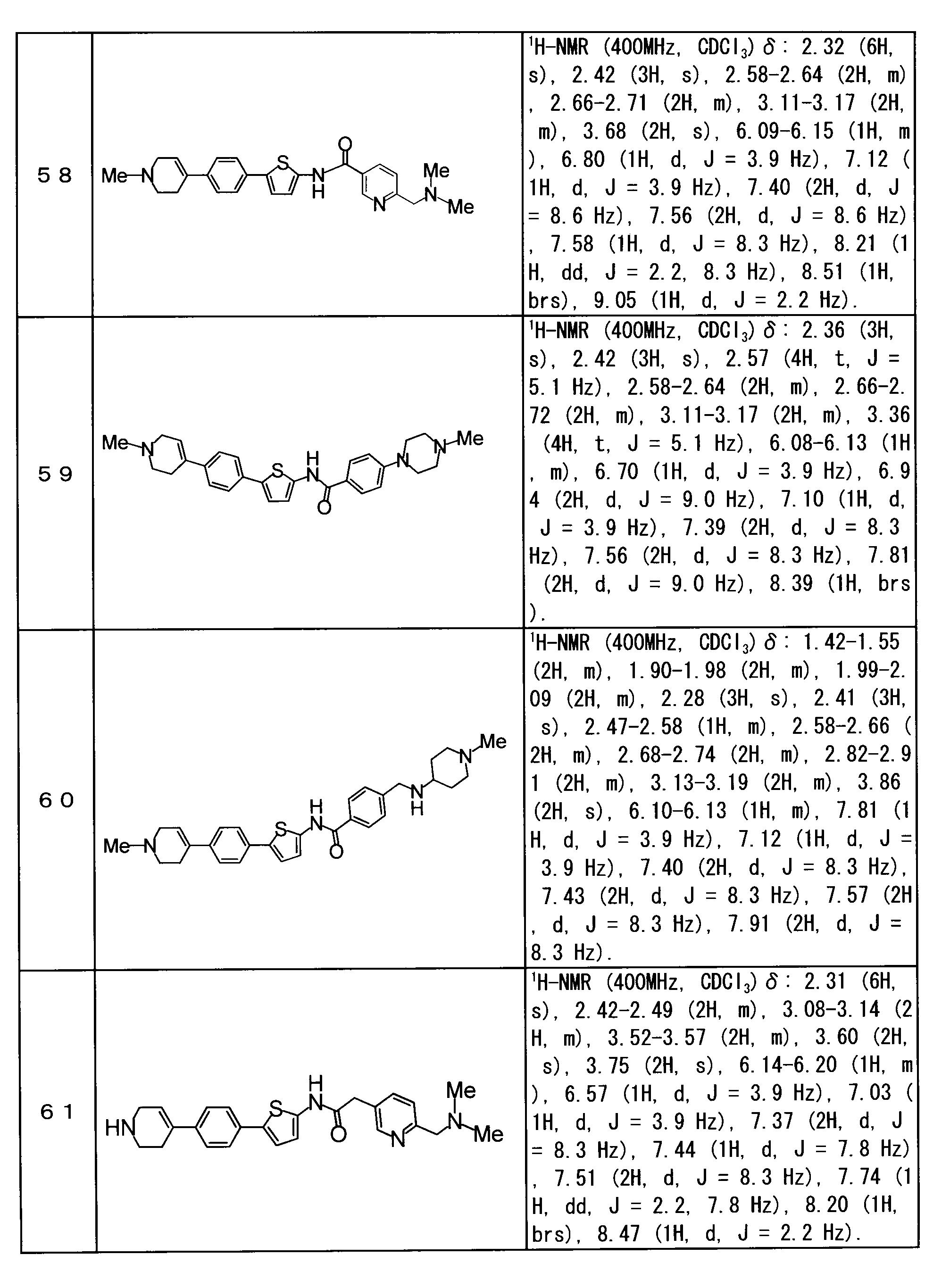 Figure JPOXMLDOC01-appb-T000156