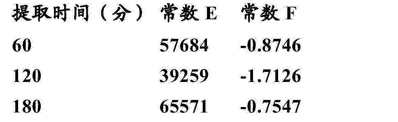 Figure CN105380662BD00191