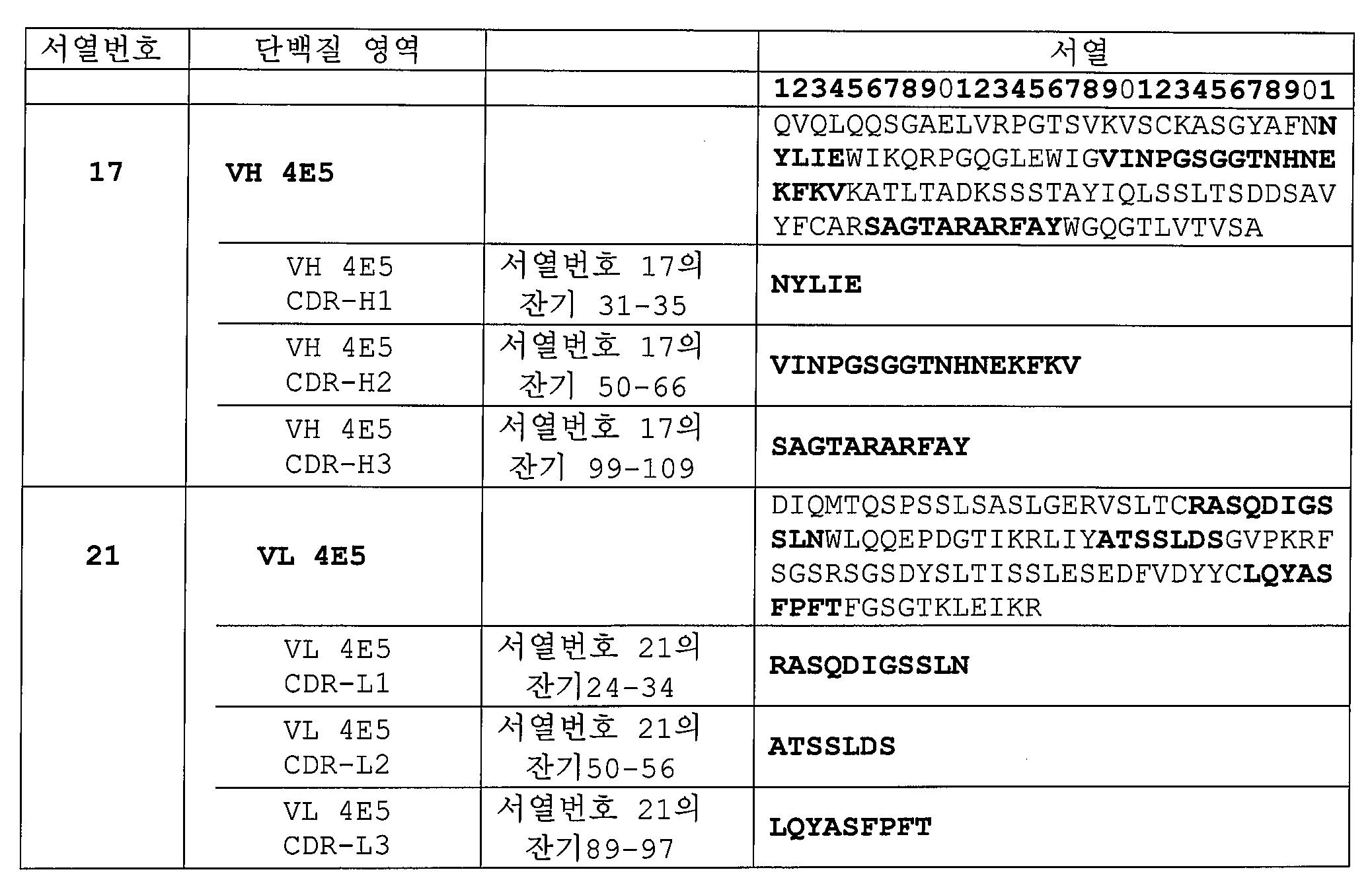 Figure 112016024409673-pat00007