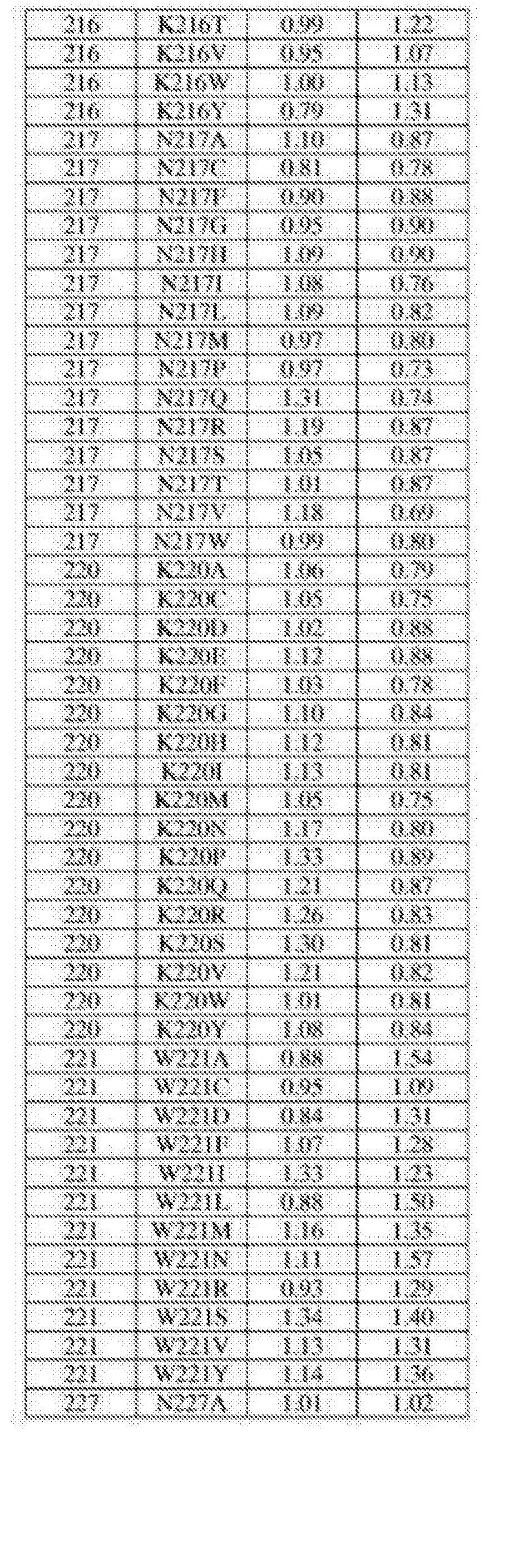 Figure CN105483099AD02021