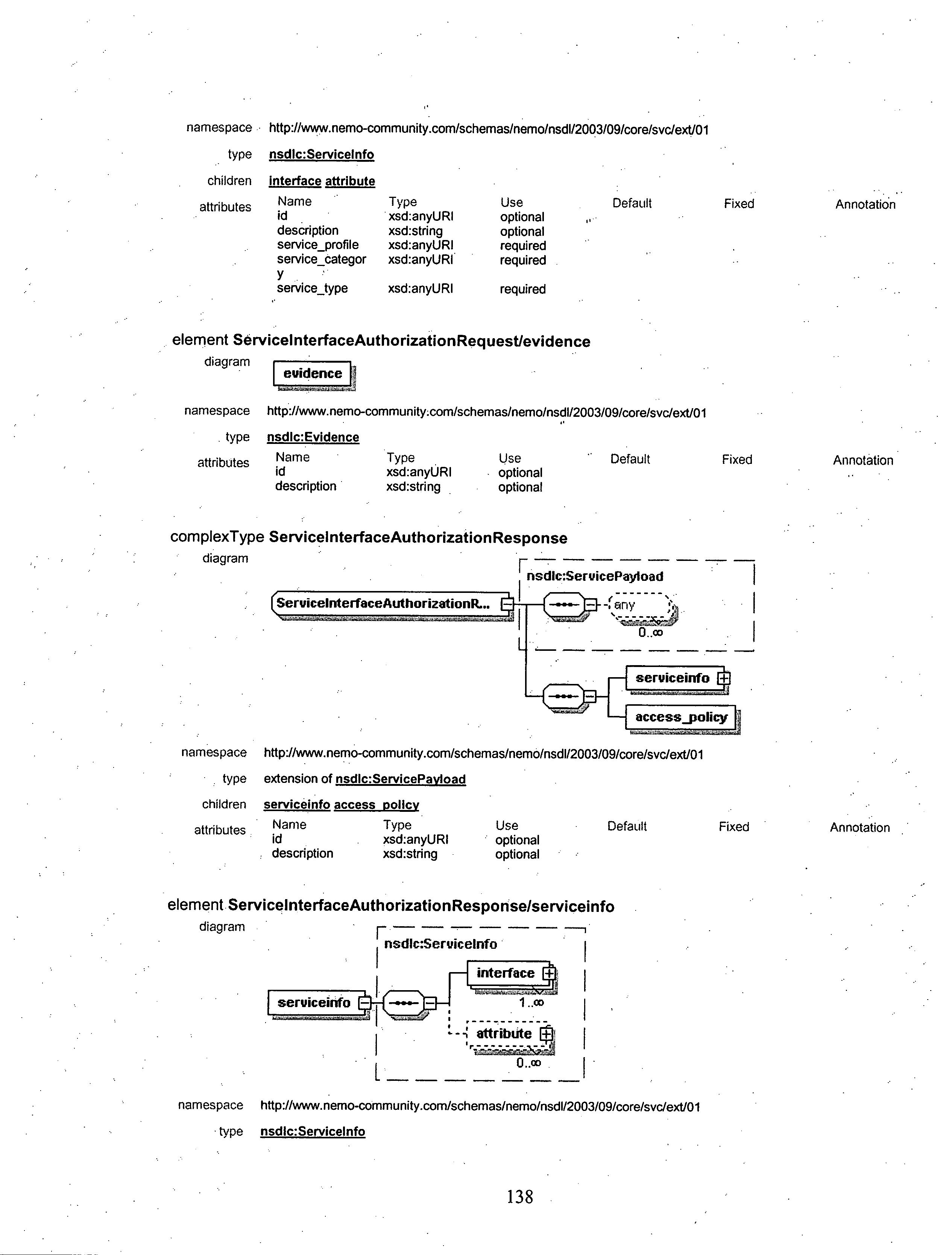 Figure US20070283423A1-20071206-P00024