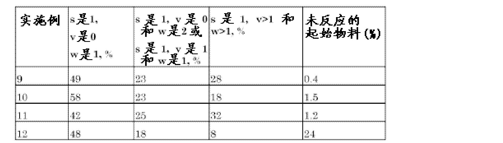 Figure CN102459219AD00272
