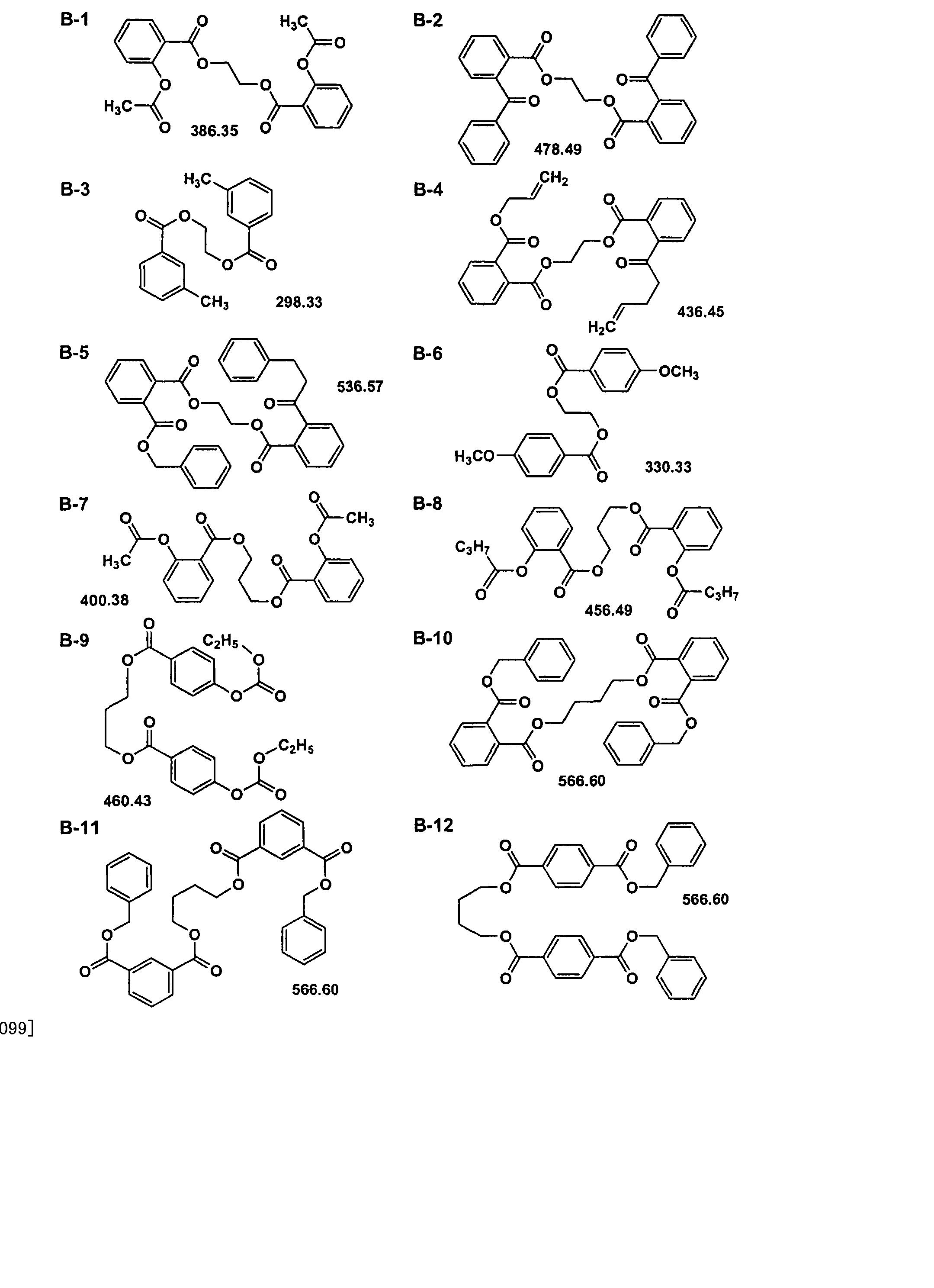 Figure CN101277997BD00121