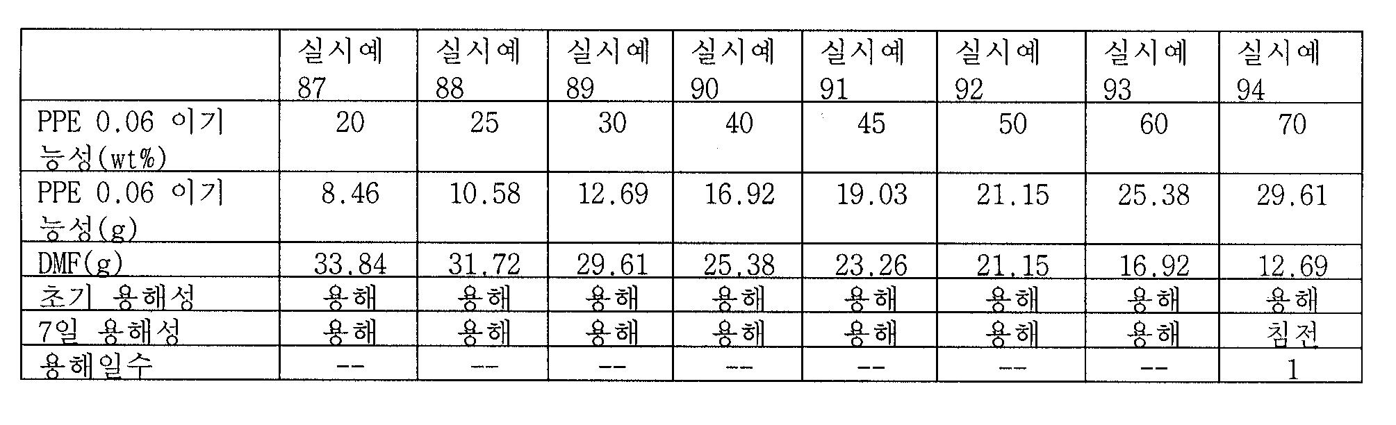 Figure 112009046791011-pct00027