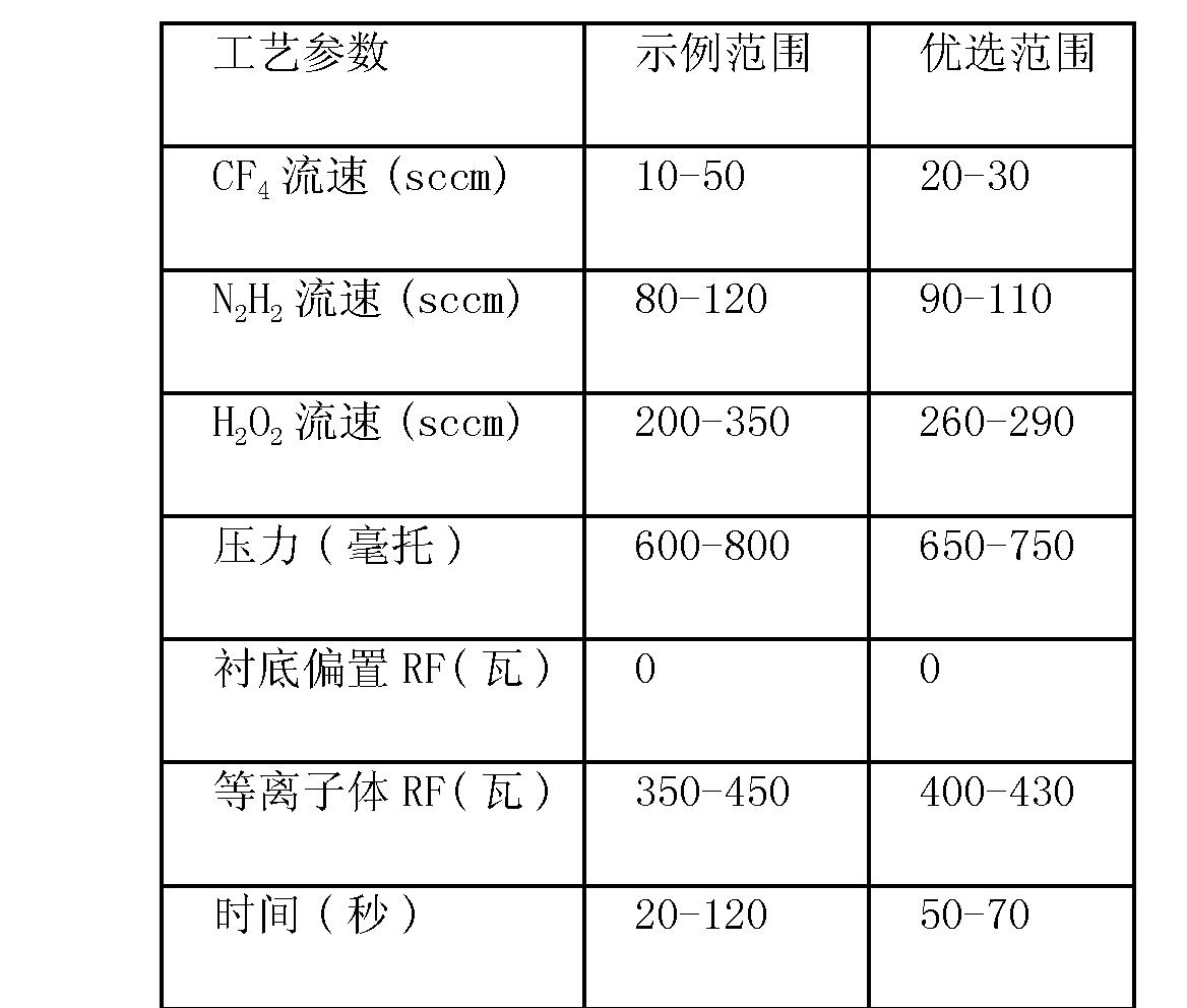 Figure CN102067292BD00101