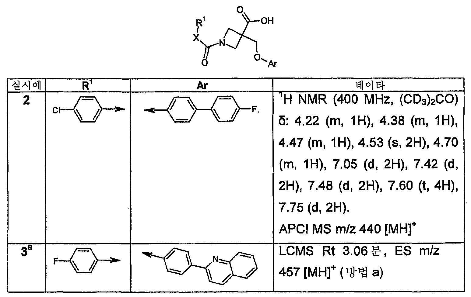 KR20100009582A - Azetidine derivatives and their use as